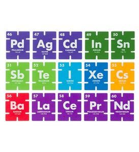 Periodic Table Connectagons®